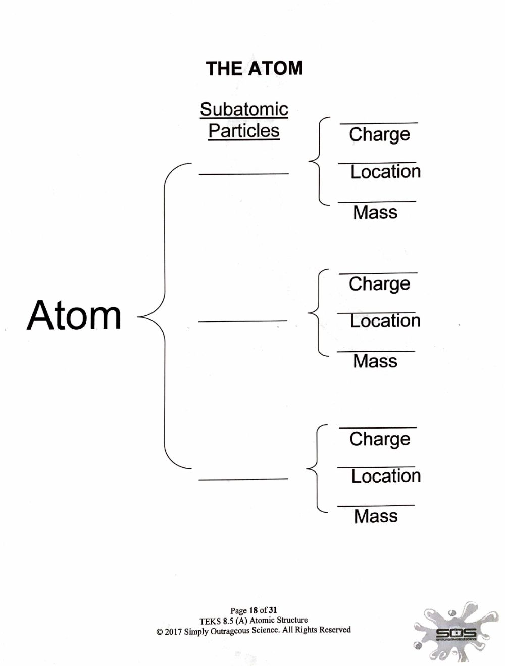 medium resolution of The Atom interactive worksheet