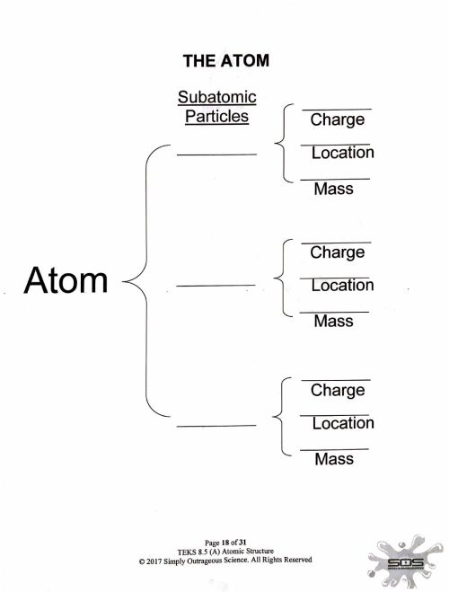small resolution of The Atom interactive worksheet