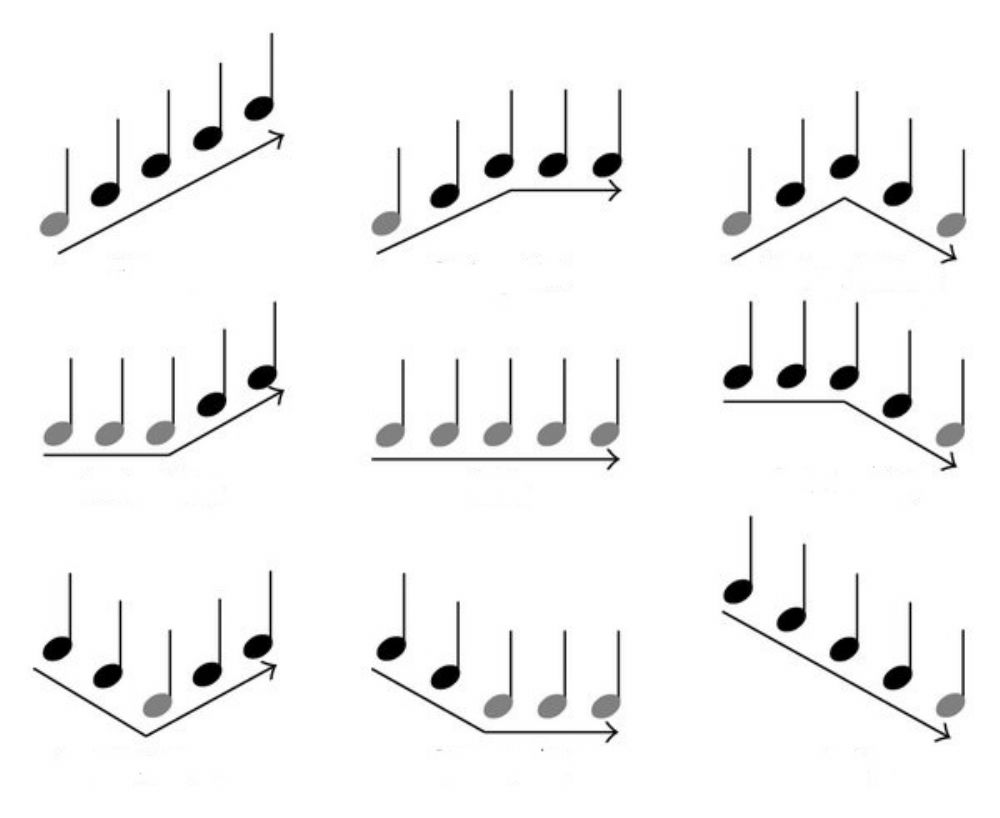 hight resolution of Melodic Contour worksheet