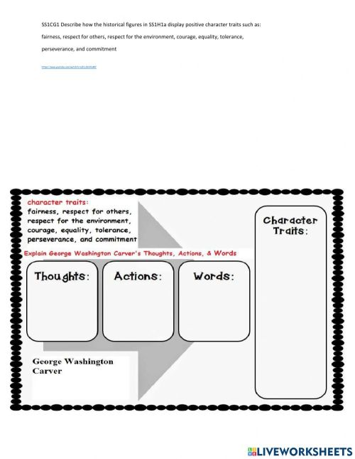 small resolution of George Washington Carver: Poetry Analysis worksheet