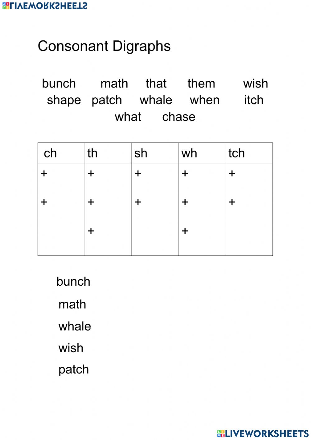 medium resolution of Consonant Diagraphs worksheet