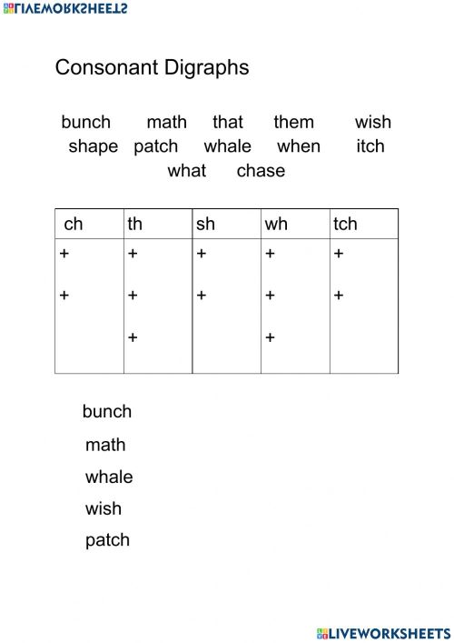 small resolution of Consonant Diagraphs worksheet
