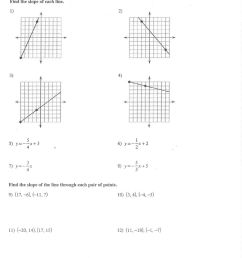 Linear Equations and Slope Quiz Review worksheet [ 1291 x 1000 Pixel ]
