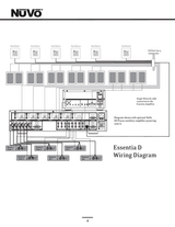 Nuvo Home Theater Manuals Pdf : Nuvo Home Audio Wiring
