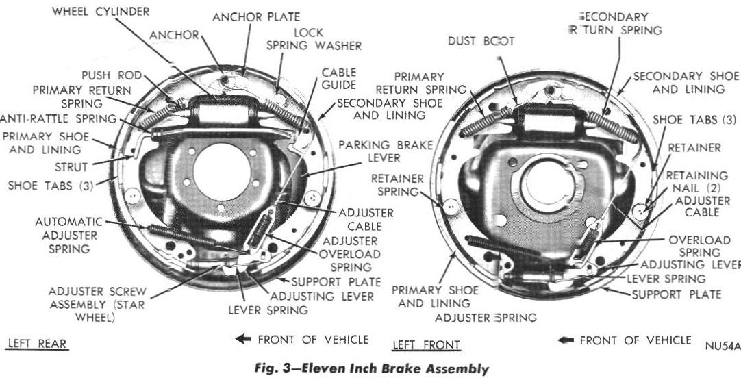 Rebuilding the brake cylinders • 6 • The Dodge Challenger