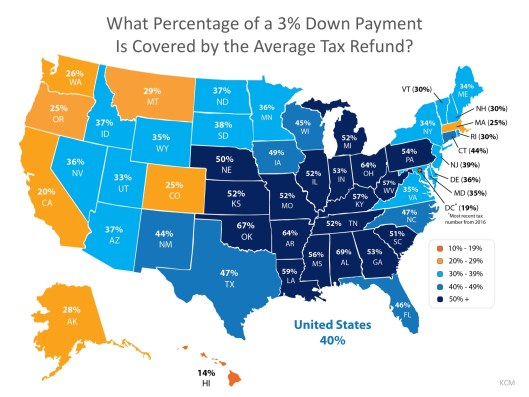 It's Tax Season… Use Your Refund to Jump Start Your Down Payment Savings!   MyKCM