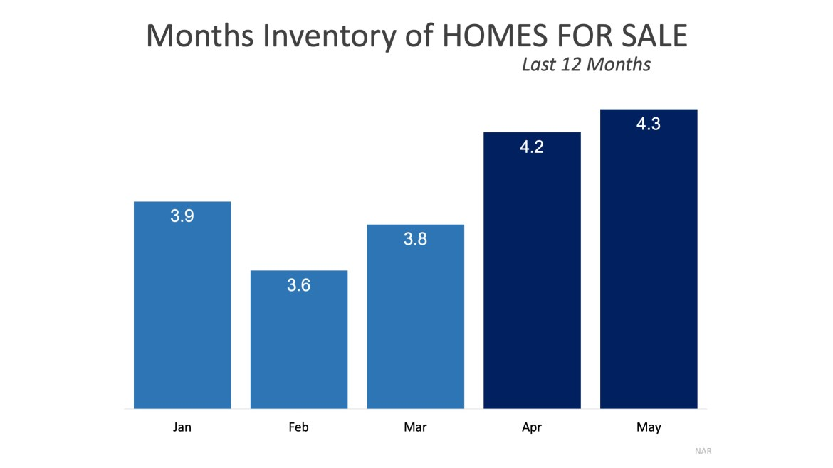 What a Difference a Year Makes for Sellers | MyKCM