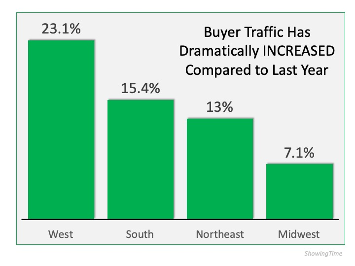 There's a Long Line of Buyers Waiting for Your House | MyKCM