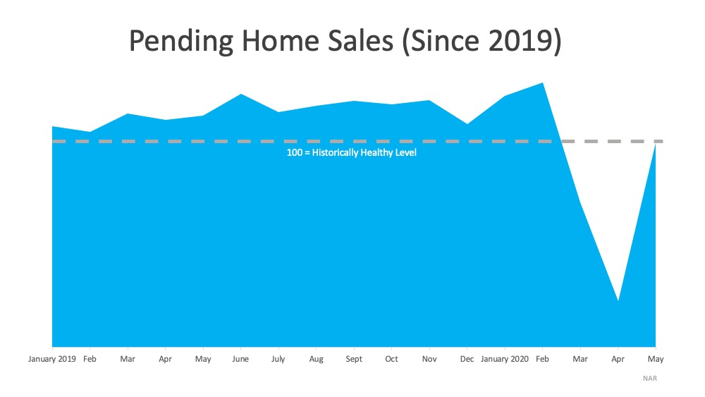A Historic Rebound for the Housing Market   MyKCM