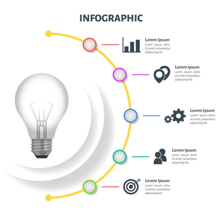 Recuerda los elementos de una infografía a la hora de diseñar una, estos gráficos son útiles para mostrar información de manera creativa y sencilla.