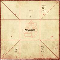 √ Free Navamsa Chart | How To Read Navamsa Chart For Marriage
