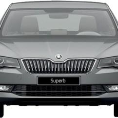 New Corolla Altis Vs Skoda Octavia Spesifikasi Grand Veloz 1.5 Superb Photos | Interior And Exterior ...