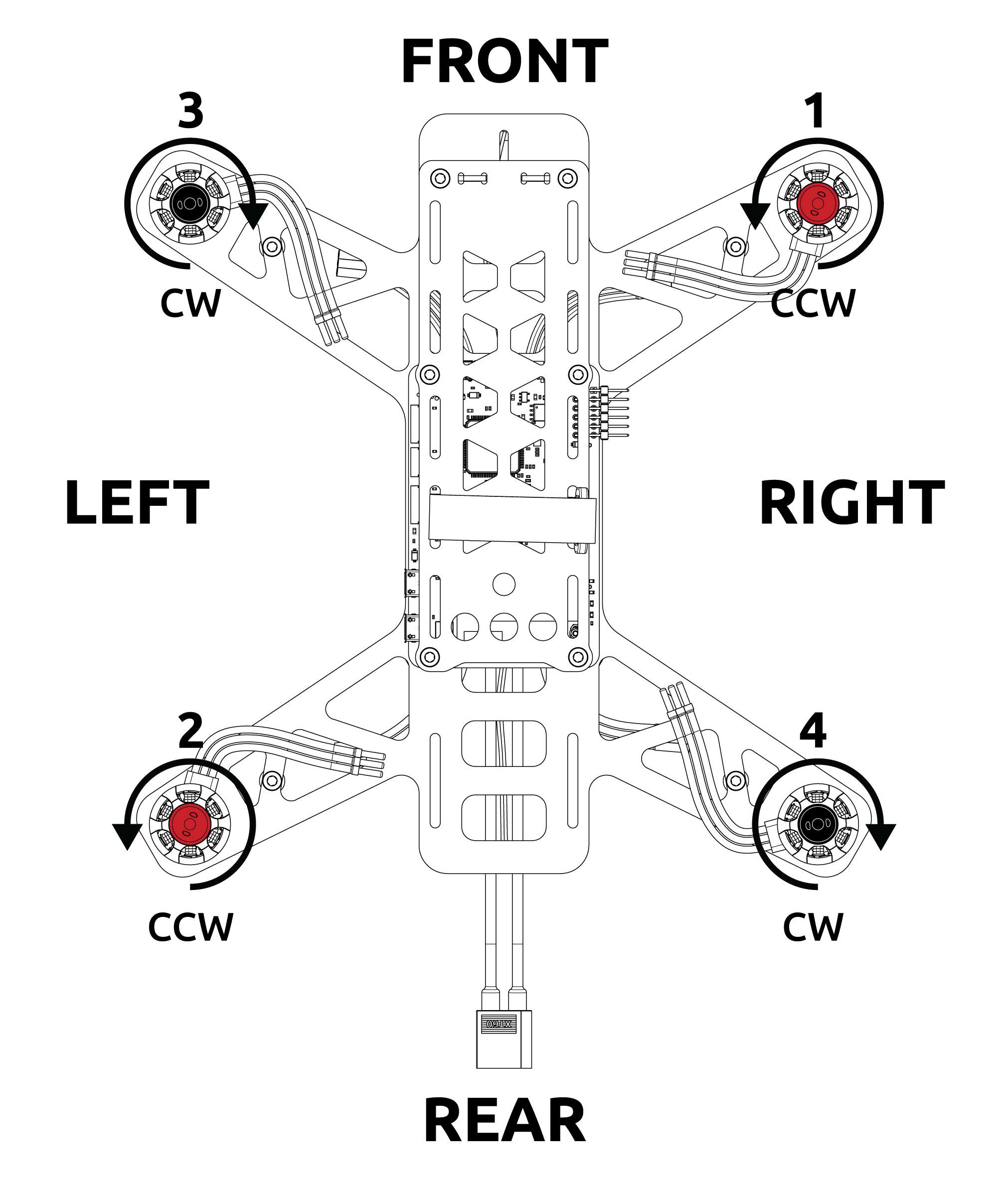 Dronesmith Technologies