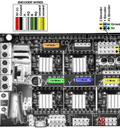 ramps 1 4 stepper motor wiring diagram wiring library rh 95 skriptoase de arduino mega schematic [ 2470 x 1406 Pixel ]