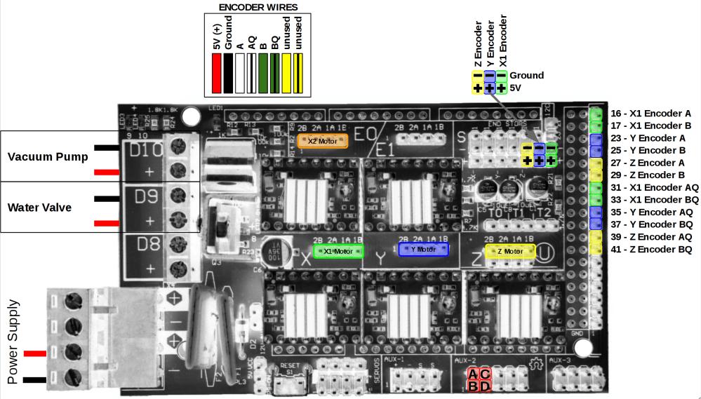medium resolution of ramps 1 4 stepper motor wiring diagram wiring library rh 95 skriptoase de arduino mega schematic