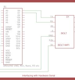 interfacing via hardware serial port [ 2762 x 2042 Pixel ]