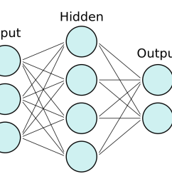 neural network structure [ 1280 x 720 Pixel ]