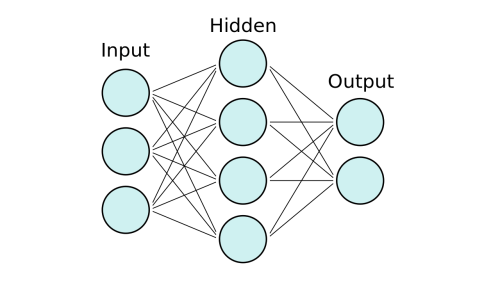 small resolution of neural network structure