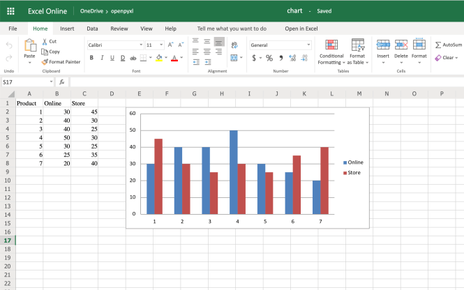 Example Spreadsheet With Bar Chart