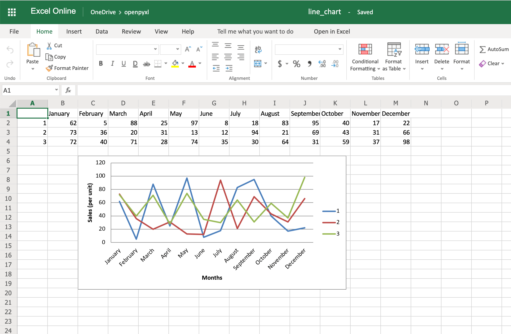 Create Charts In Excel Using Python