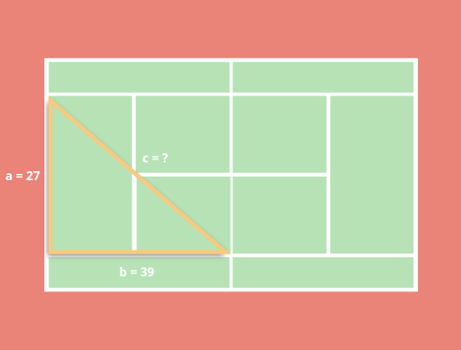 Python Pit Stop: Résoudre pour l'hypoténuse à l'aide de la racine carrée