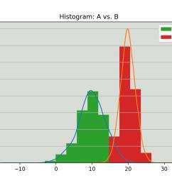 histogram [ 1280 x 960 Pixel ]