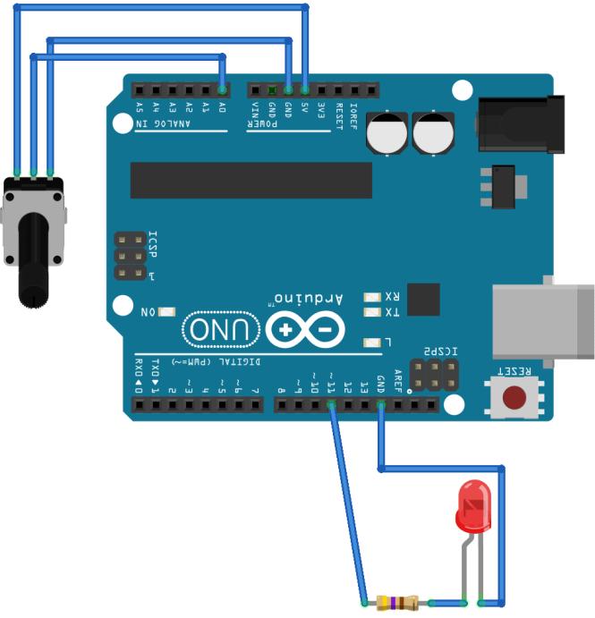 Circuit pour sortie analogique