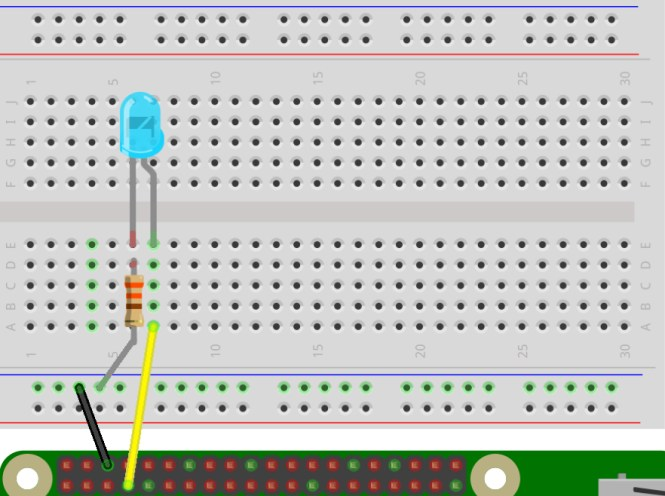 Diagramme LED