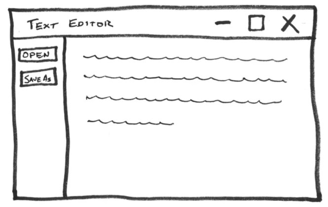 A design sketch for a text editor application