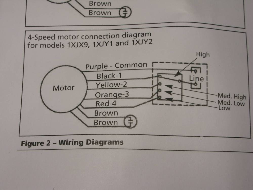 medium resolution of dayton fan wiring diagram wiring diagram site dayton ceiling fan wiring diagram dayton fan wiring diagram source dayton condenser fan motor