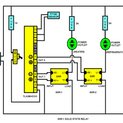 Solid State Relay Wiring Diagram Crydom 39 2003 Toyota Celica Gts Stereo Temperature Controller Png