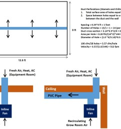 http www engineeringtoolbox com duct friction pressure loss d 444 html [ 1922 x 1446 Pixel ]
