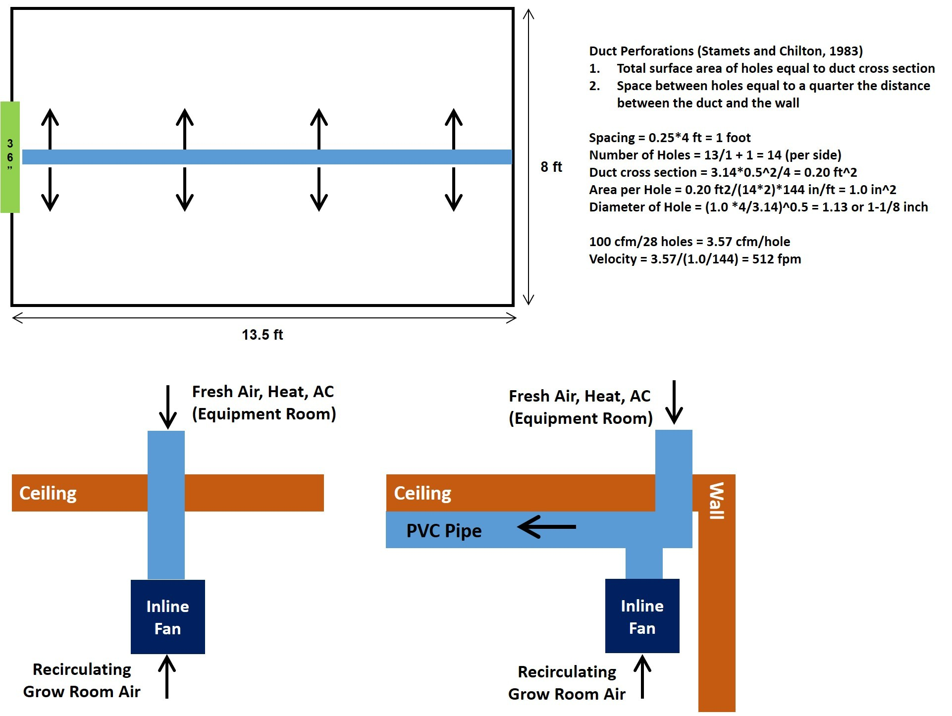 hight resolution of http www engineeringtoolbox com duct friction pressure loss d 444 html