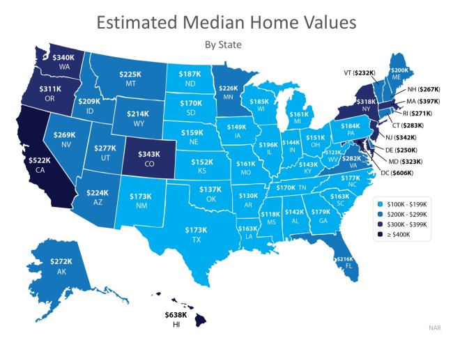 What's the Median Home Value in Your State? | Simplifying The Market