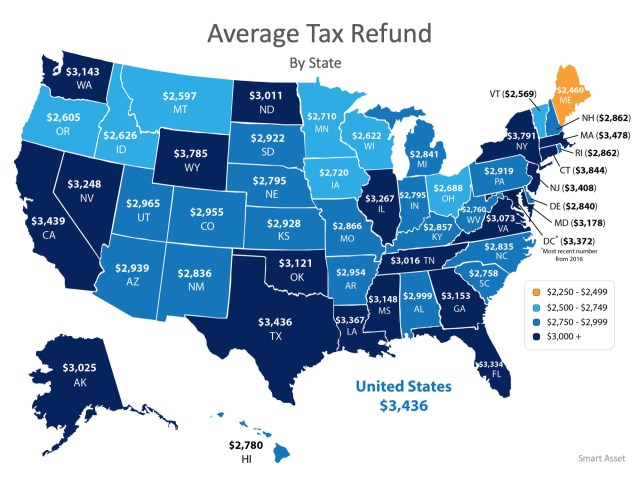 Your Tax Refund Is The Key To Homeownership!   Simplifying The Market
