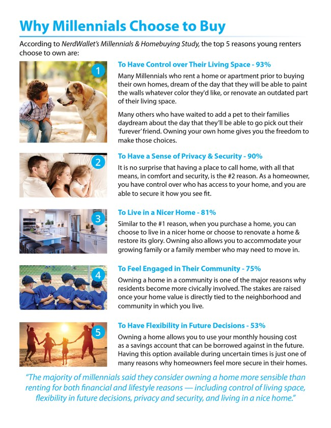 5 Reasons Why Millennials Buy a Home [INFOGRAPHIC]   Simplifying The Market