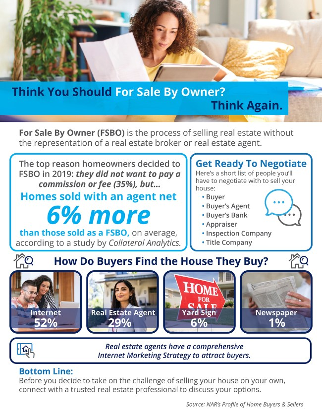 Think You Should For Sale By Owner? Think Again [INFOGRAPHIC] | Simplifying The Market