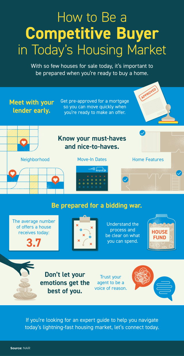 How to Be a Competitive Buyer in Today's Housing Market [INFOGRAPHIC] | Simplifying The Market