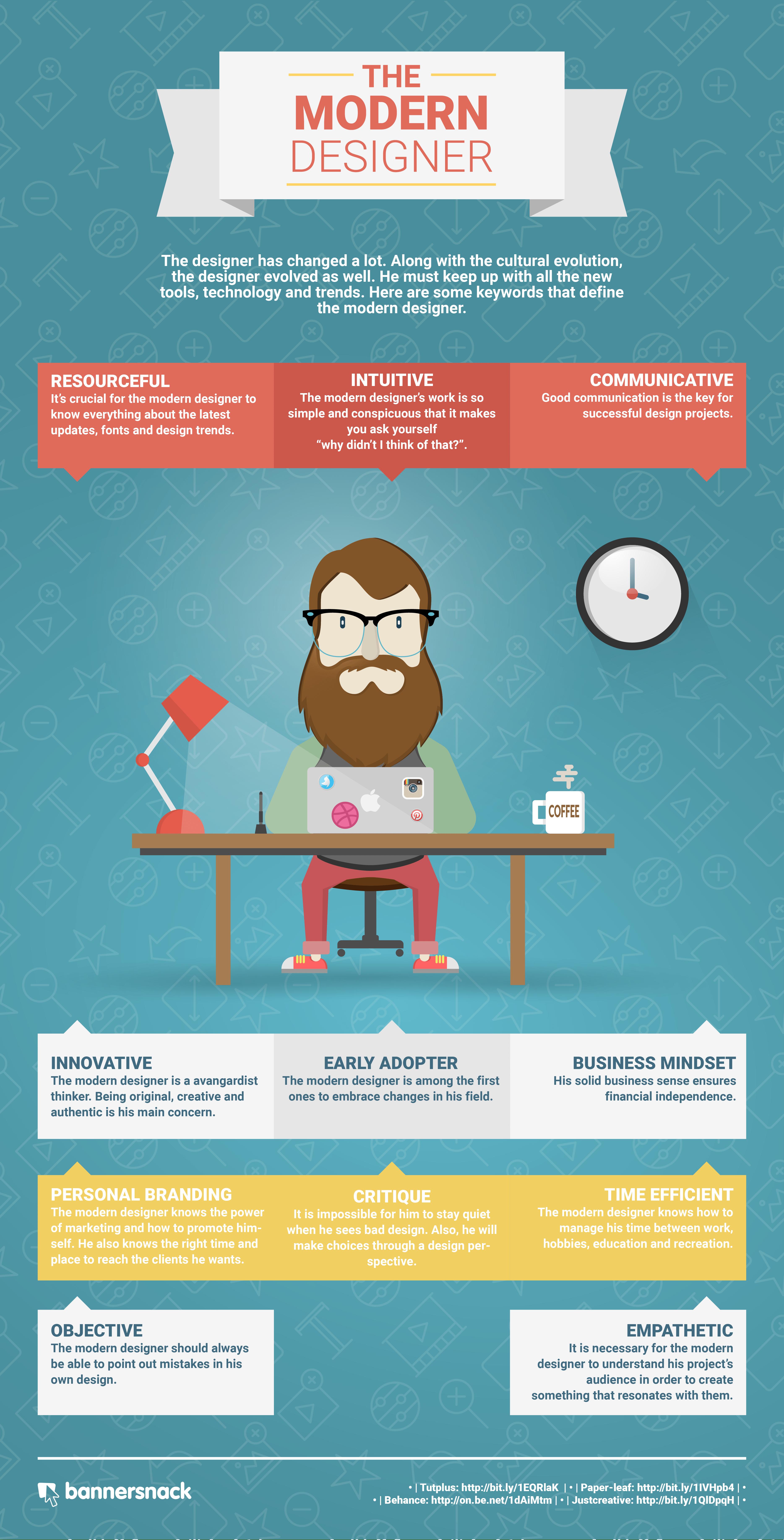 Infographic The Modern Designer