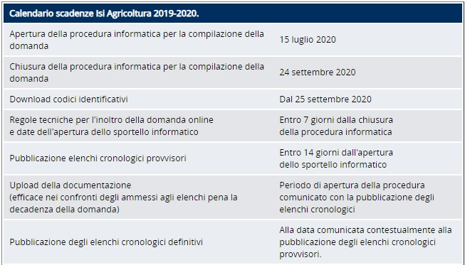 FireShot Capture 054 - Bando Isi Agricoltura 2019-2020 - INAIL - wwwinailitjpg