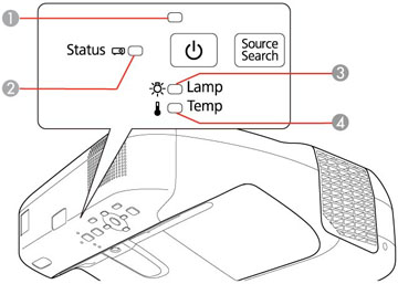 Projector Light Status