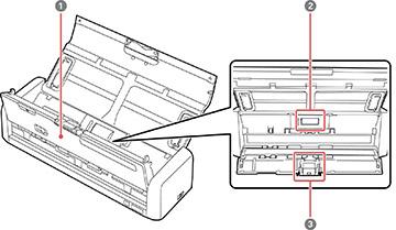 Partes do scanner