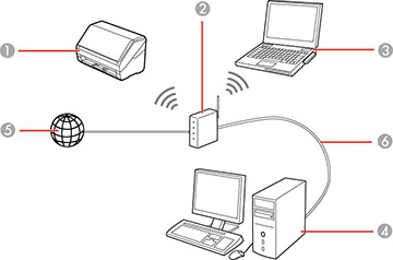 Connecting to an Existing Wi-Fi Network