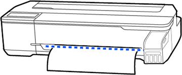 Corte manual do papel em rolo