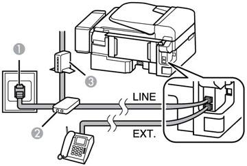 Cómo conectar un teléfono o un contestador