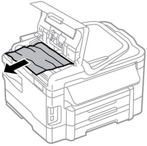 Document Jams in the Automatic Document Feeder