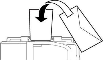 Chargement de papier et d'enveloppes dans la fente d