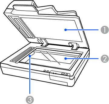Partes del escáner