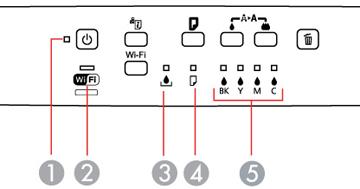 Printer Light Status