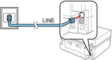 Conexão de um telefone ou secretária eletrônica